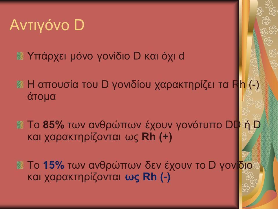 Αντιγόνο D Υπάρχει μόνο γονίδιο D και όχι d H απουσία του D γονιδίου χαρακτηρίζει τα Rh (-) άτομα To 85% των ανθρώπων έχουν γονότυπο DD ή D και χαρακτ