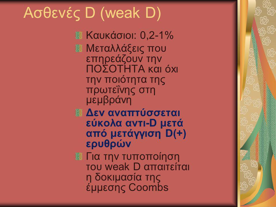 Ασθενές D (weak D) Καυκάσιοι: 0,2-1% Μεταλλάξεις που επηρεάζουν την ΠΟΣΟΤΗΤΑ και όxι την ποιότητα της πρωτεΐνης στη μεμβράνη Δεν αναπτύσσεται εύκολα α