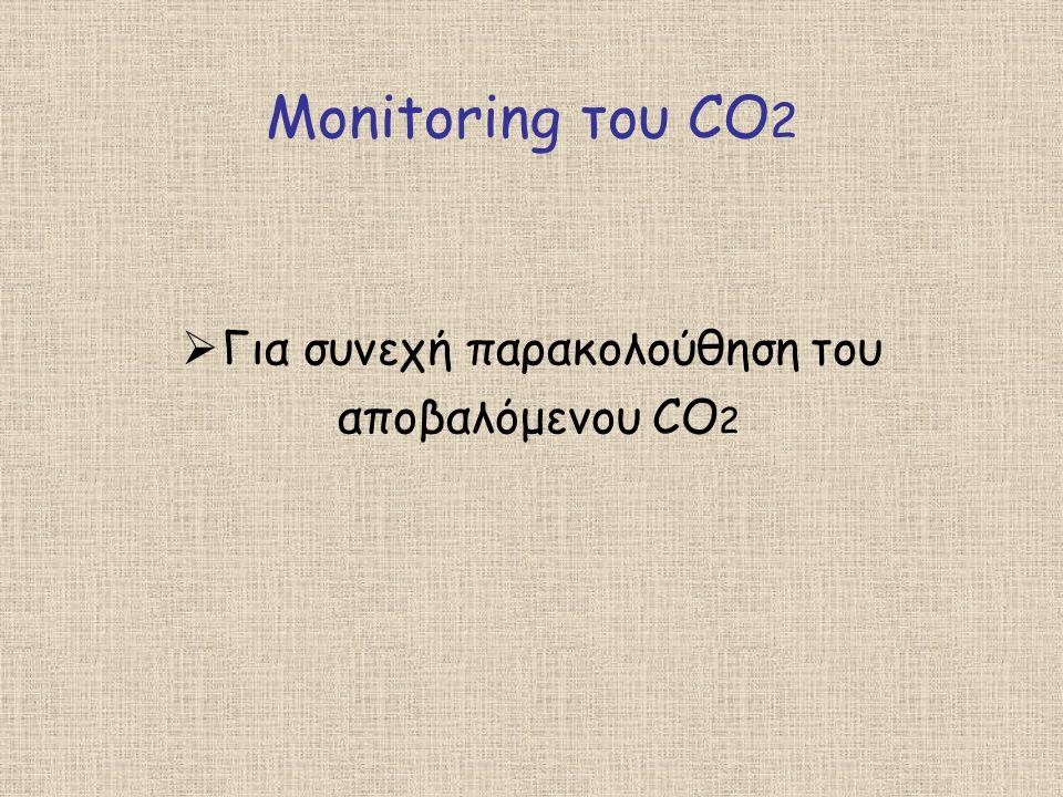 Monitoring του CO 2  Για συνεχή παρακολούθηση του αποβαλόμενου CO 2