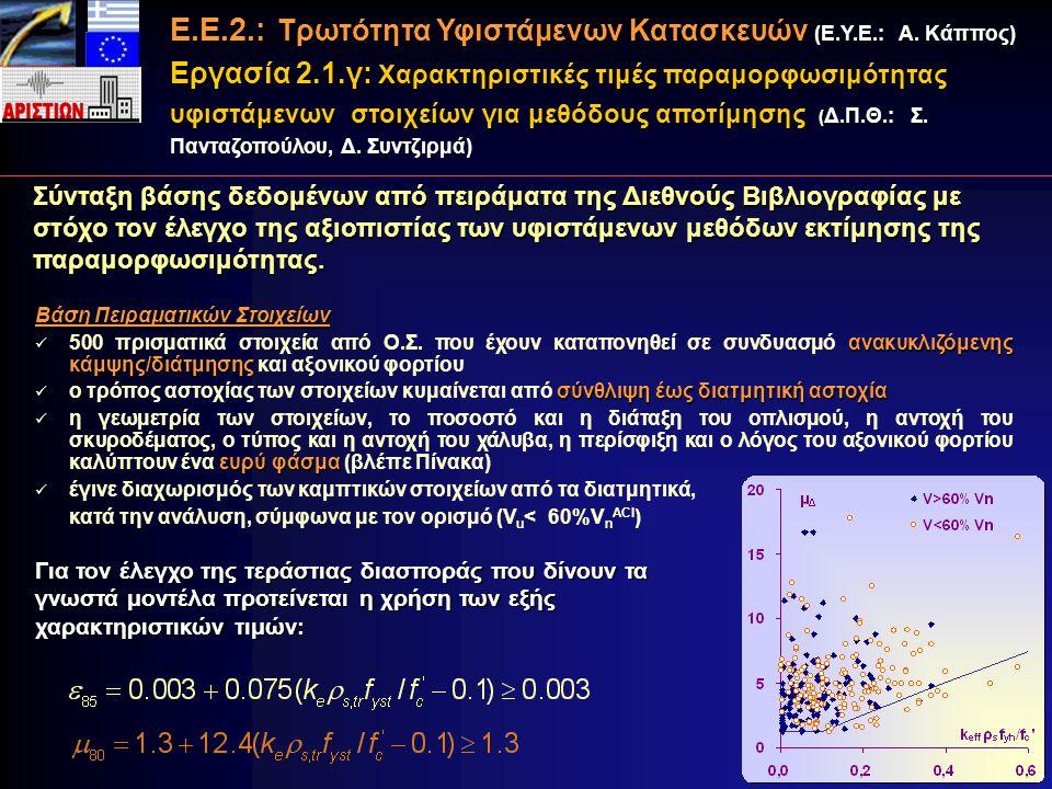 E.E.2.: Τρωτότητα Υφιστάμενων Κατασκευών (Ε.Υ.Ε.: Α. Κάππος) Εργασία 2.1.γ: Χαρακτηριστικές τιμές παραμορφωσιμότητας υφιστάμενων στοιχείων για μεθόδου