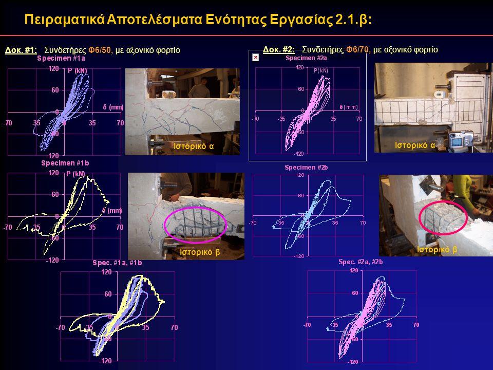 Δοκ. #1: Συνδετήρες Φ6/50, με αξονικό φορτίο Πειραματικά Αποτελέσματα Ενότητας Εργασίας 2.1.β: Δοκ. #2: Συνδετήρες Φ6/70, με αξονικό φορτίο Ιστορικό α