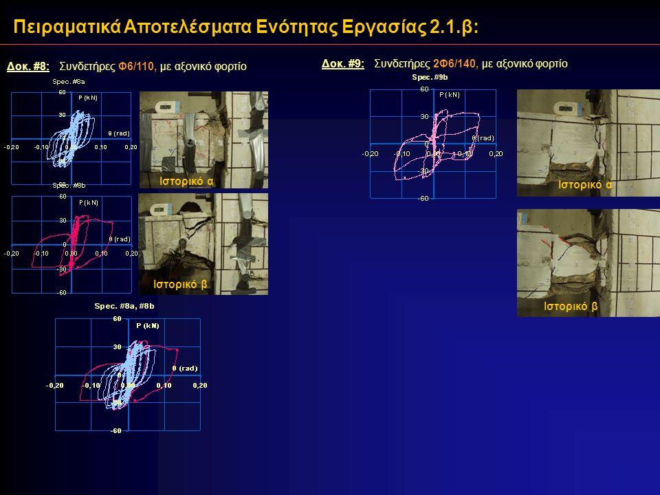 Δοκ. #8: Συνδετήρες Φ6/110, με αξονικό φορτίο Δοκ. #9: Συνδετήρες 2Φ6/140, με αξονικό φορτίο Πειραματικά Αποτελέσματα Ενότητας Εργασίας 2.1.β: Ιστορικ