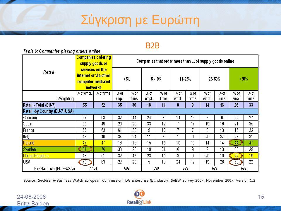 24-06-2008 Britta Balden 15 Σύγκριση με Ευρώπη Source: Sectoral e-Business Watch European Commission, DG Enterprise & Industry, SeBW Survey 2007, Nove