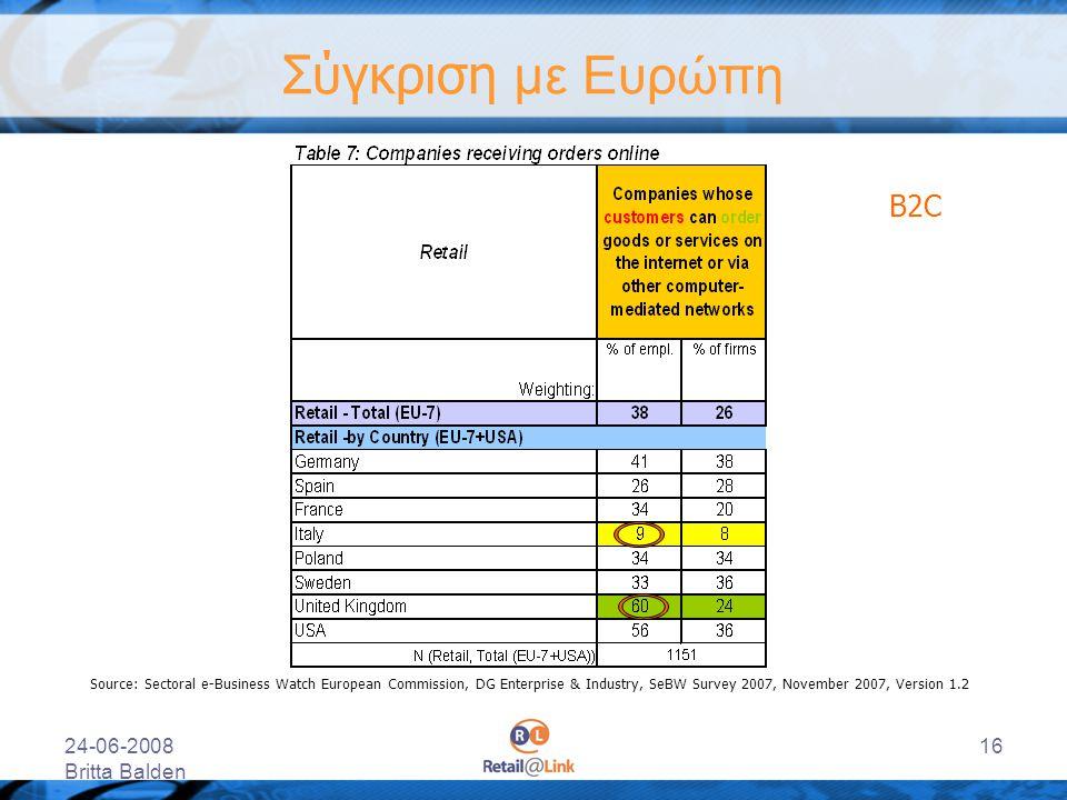 24-06-2008 Britta Balden 16 Σύγκριση με Ευρώπη Source: Sectoral e-Business Watch European Commission, DG Enterprise & Industry, SeBW Survey 2007, Nove