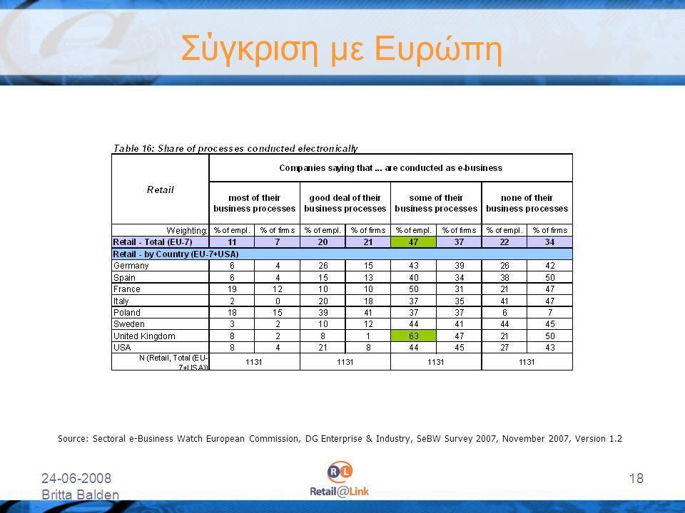 24-06-2008 Britta Balden 18 Σύγκριση με Ευρώπη Source: Sectoral e-Business Watch European Commission, DG Enterprise & Industry, SeBW Survey 2007, Nove