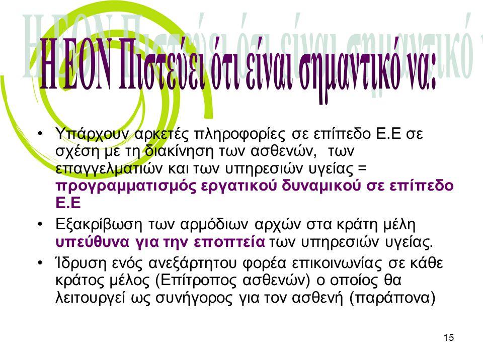 15 Υπάρχουν αρκετές πληροφορίες σε επίπεδο Ε.Ε σε σχέση με τη διακίνηση των ασθενών, των επαγγελματιών και των υπηρεσιών υγείας = προγραμματισμός εργα