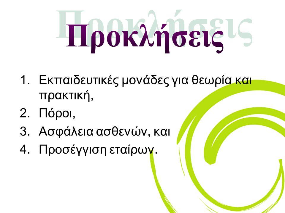 7 1.Εκπαιδευτικές μονάδες για θεωρία και πρακτική, 2.Πόροι, 3.Ασφάλεια ασθενών, και 4.Προσέγγιση εταίρων.