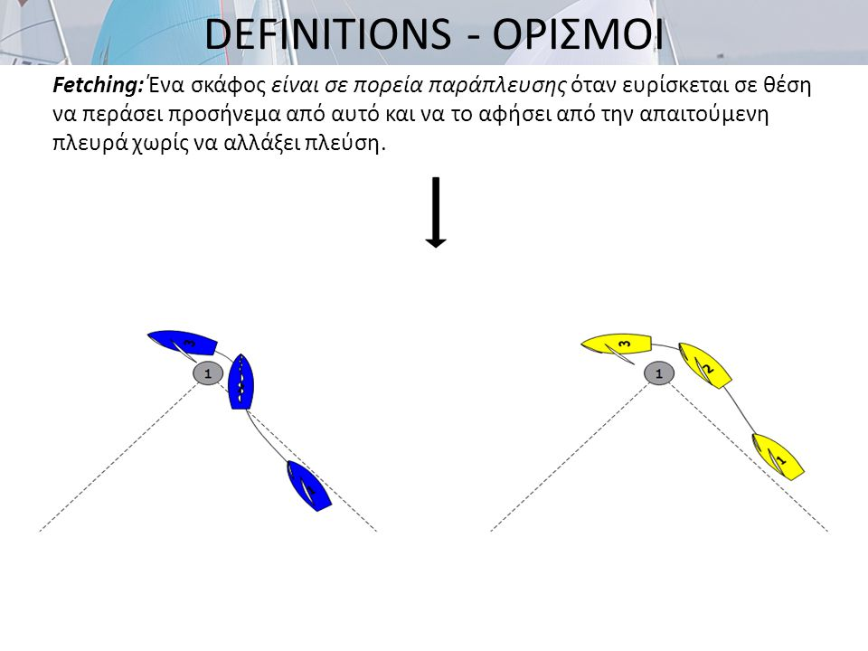DEFINITIONS - ΟΡΙΣΜΟΙ Fetching: Ένα σκάφος είναι σε πορεία παράπλευσης όταν ευρίσκεται σε θέση να περάσει προσήνεμα από αυτό και να το αφήσει από την