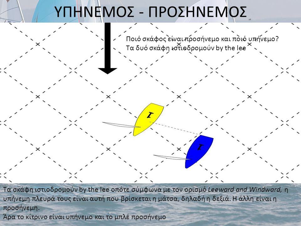 ΥΠΗΝΕΜΟΣ - ΠΡΟΣΗΝΕΜΟΣ Ποιό σκάφος είναι προσήνεμο και ποιό υπήνεμο? Τα δυό σκάφη ιστιοδρομούν by the lee Τα σκάφη ιστιοδρομούν by the lee οπότε σύμφων