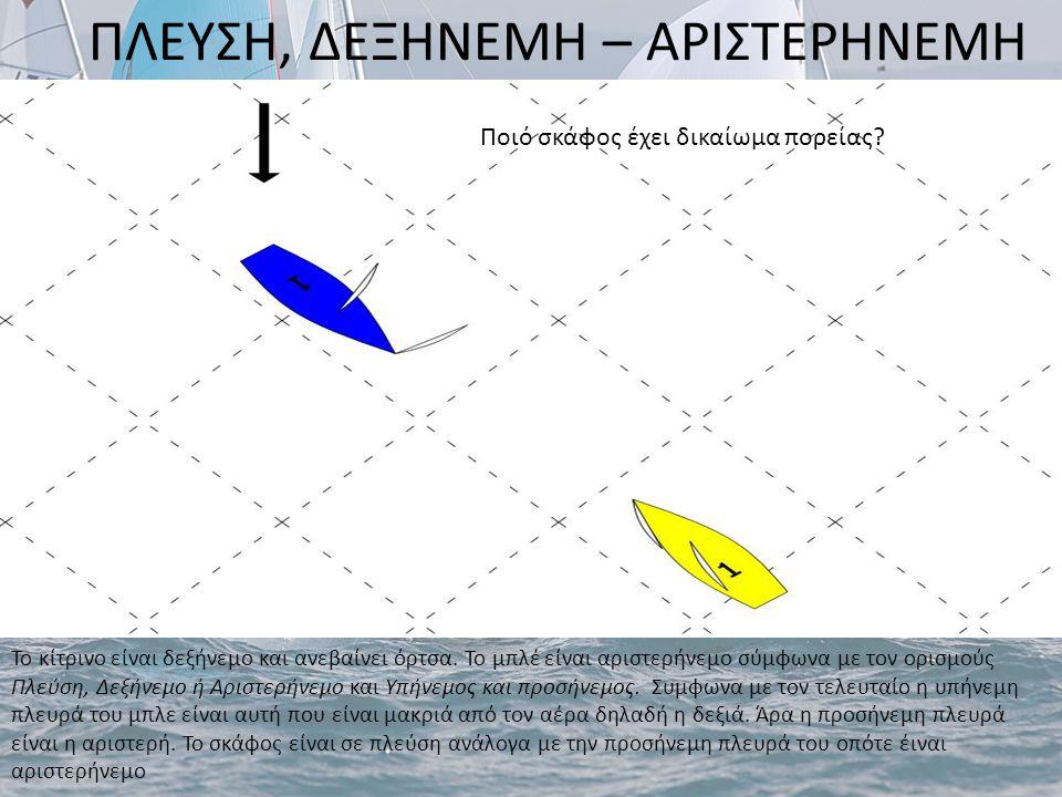 ΠΛΕΥΣΗ, ΔΕΞΗΝΕΜΗ – ΑΡΙΣΤΕΡΗΝΕΜΗ Ποιό σκάφος έχει δικαίωμα πορείας? Το κίτρινο είναι δεξήνεμο και ανεβαίνει όρτσα. Το μπλέ είναι αριστερήνεμο σύμφωνα μ