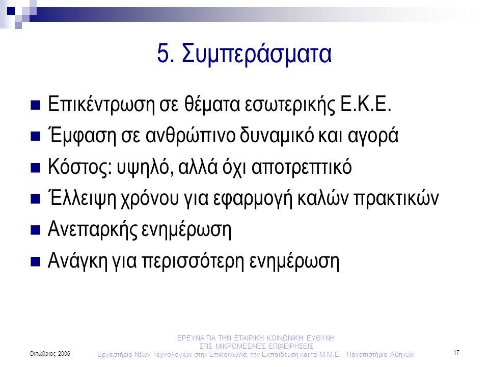ΕΡΕΥΝΑ ΓΙΑ ΤΗΝ ΕΤΑΙΡΙΚΗ ΚΟΙΝΩΝΙΚΗ ΕΥΘΥΝΗ ΣΤΙΣ ΜΙΚΡΟΜΕΣΑΙΕΣ ΕΠΙΧΕΙΡΗΣΕΙΣ Εργαστήριο Νέων Τεχνολογιών στην Επικοινωνία, την Εκπαίδευση και τα Μ.Μ.Ε. - Π