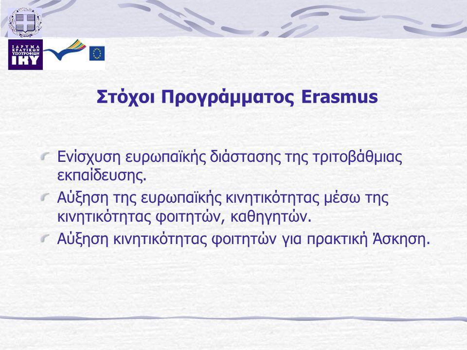 Στόχοι Προγράμματος Erasmus Ενίσχυση ευρωπαϊκής διάστασης της τριτοβάθμιας εκπαίδευσης. Αύξηση της ευρωπαϊκής κινητικότητας μέσω της κινητικότητας φοι