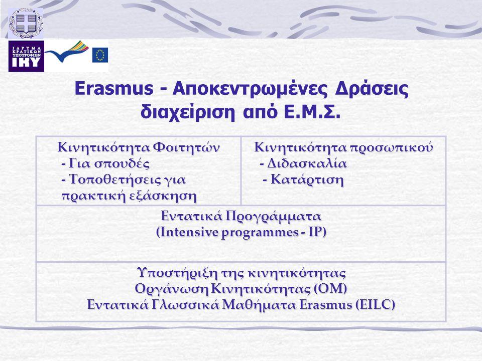 Erasmus - Αποκεντρωμένες Δράσεις διαχείριση από Ε.Μ.Σ. Κινητικότητα Φοιτητών - Για σπουδές - Τοποθετήσεις για πρακτική εξάσκηση Κινητικότητα προσωπικο