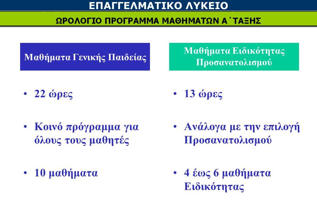 Μαθήματα Γενικής Παιδείας Μαθήματα Ειδικότητας Προσανατολισμού 22 ώρες Κοινό πρόγραμμα για όλους τους μαθητές 10 μαθήματα 13 ώρες Ανάλογα με την επιλογή Προσανατολισμού 4 έως 6 μαθήματα Ειδικότητας