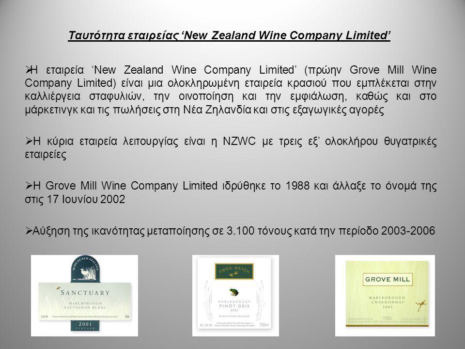 Ταυτότητα εταιρείας 'New Zealand Wine Company Limited'  Η εταιρεία 'New Zealand Wine Company Limited' (πρώην Grove Mill Wine Company Limited) είναι μ