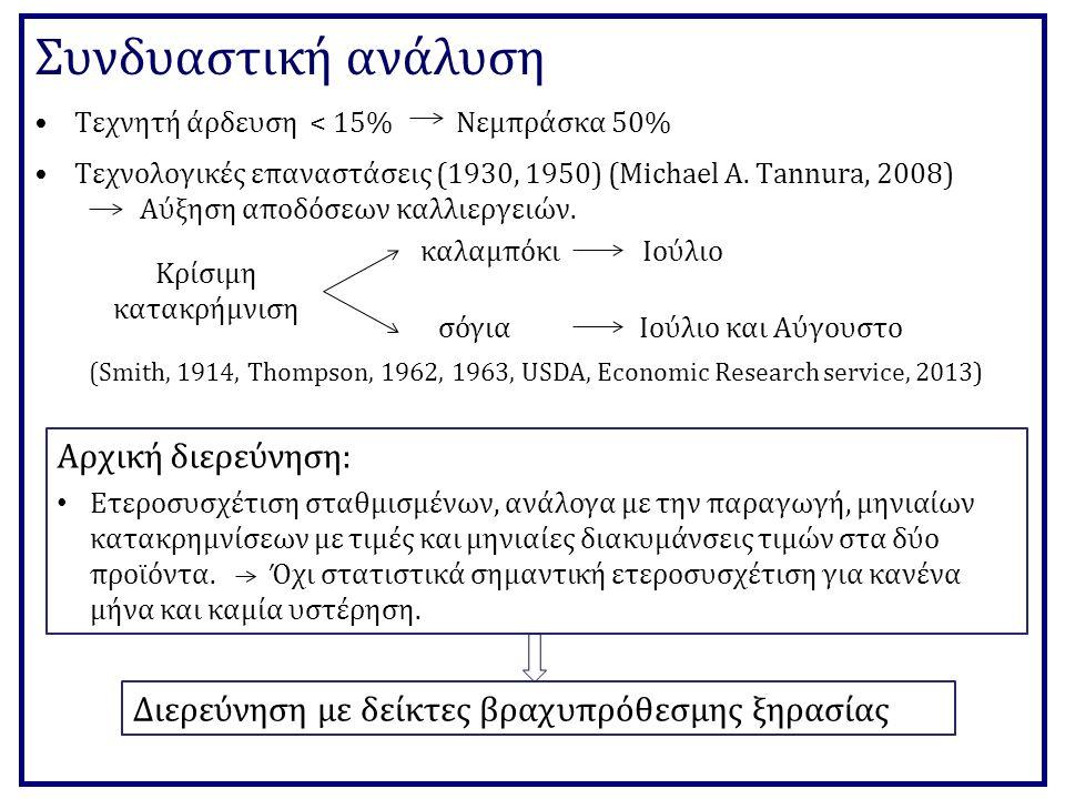 Συνδυαστική ανάλυση Τεχνητή άρδευση < 15%Νεμπράσκα 50% Τεχνολογικές επαναστάσεις (1930, 1950) (Michael A.