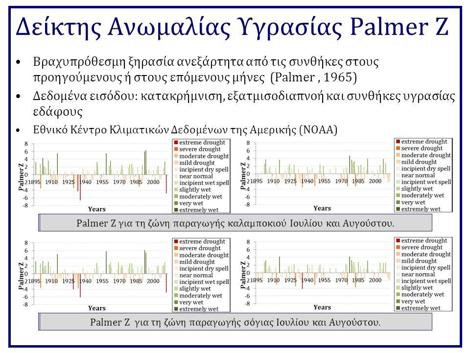 Δείκτης Ανωμαλίας Υγρασίας Palmer Z Βραχυπρόθεσμη ξηρασία ανεξάρτητα από τις συνθήκες στους προηγούμενους ή στους επόμενους μήνες (Palmer, 1965) Δεδομένα εισόδου: κατακρήμνιση, εξατμισοδιαπνοή και συνθήκες υγρασίας εδάφους Εθνικό Κέντρο Κλιματικών Δεδομένων της Αμερικής (NOAA) Palmer Z για τη ζώνη παραγωγής καλαμποκιού Ιουλίου και Αυγούστου.