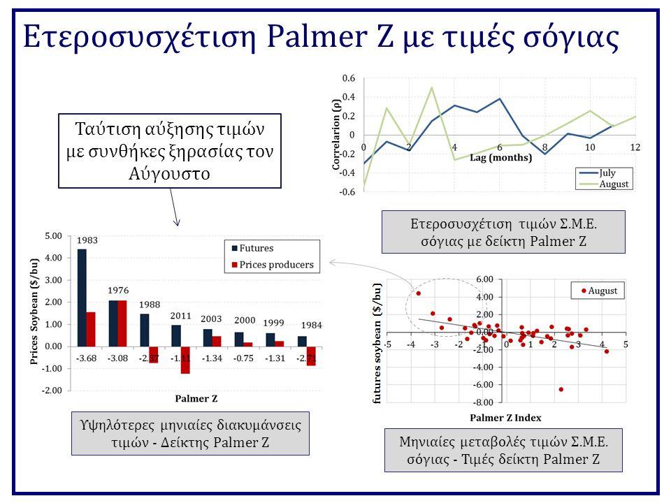 Ετεροσυσχέτιση Palmer Z με τιμές σόγιας Ταύτιση αύξησης τιμών με συνθήκες ξηρασίας τον Αύγουστο Ετεροσυσχέτιση τιμών Σ.Μ.Ε.