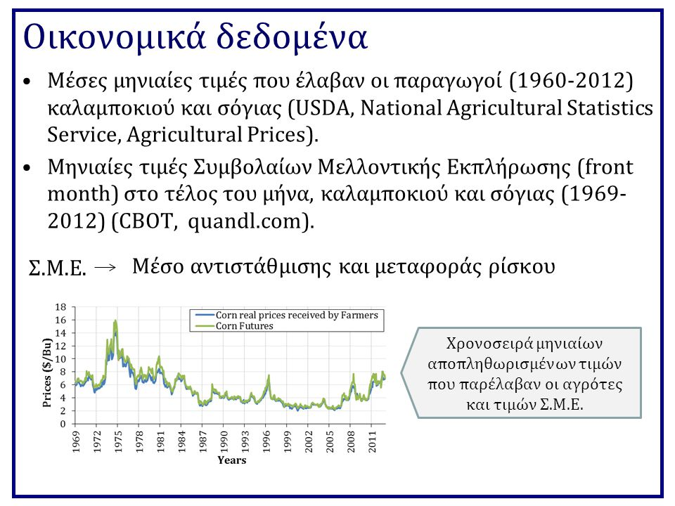 Οικονομικά δεδομένα Μέσες μηνιαίες τιμές που έλαβαν οι παραγωγοί (1960-2012) καλαμποκιού και σόγιας (USDA, National Agricultural Statistics Service, Agricultural Prices).