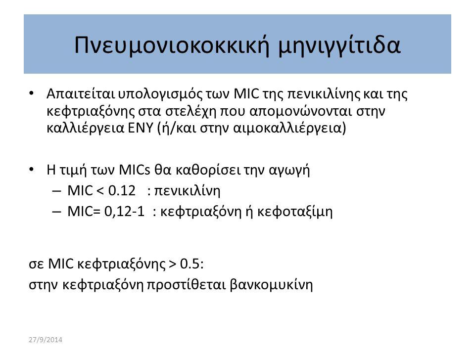 27/9/2014 Πνευμονιοκοκκική μηνιγγίτιδα Απαιτείται υπολογισμός των MIC της πενικιλίνης και της κεφτριαξόνης στα στελέχη που απομονώνονται στην καλλιέργ