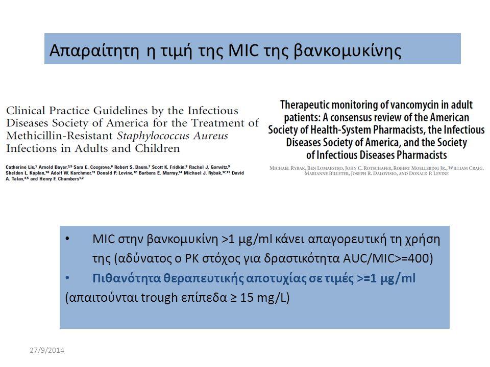 27/9/2014 MIC στην βανκομυκίνη >1 μg/ml κάνει απαγορευτική τη χρήση της (αδύνατος ο PK στόχος για δραστικότητα AUC/MIC>=400) Πιθανότητα θεραπευτικής α