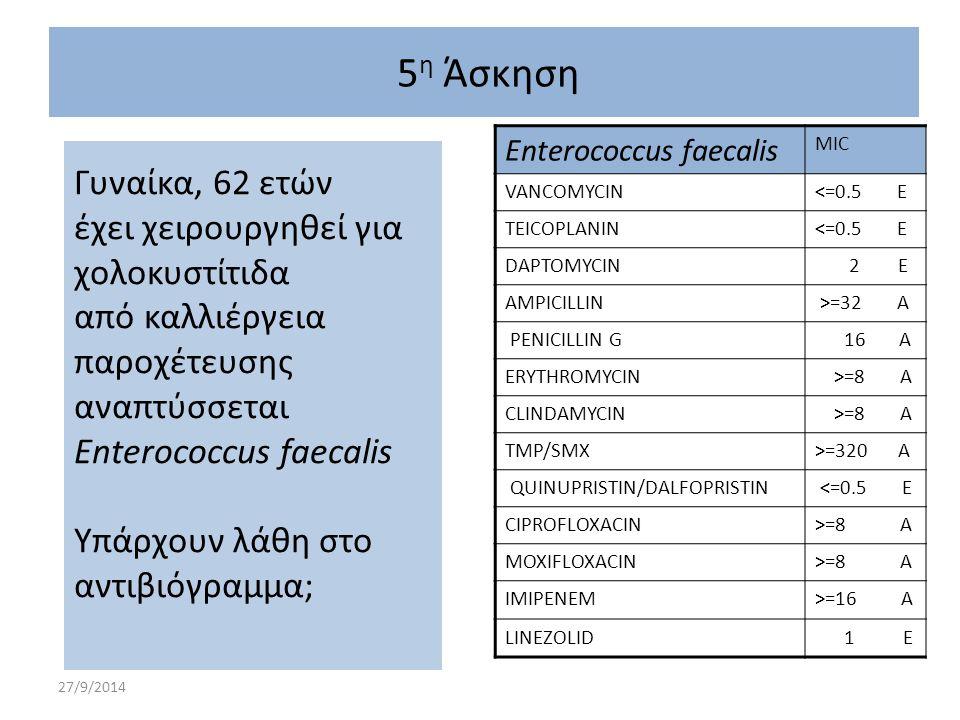 27/9/2014 Γυναίκα, 62 ετών έχει χειρουργηθεί για χολοκυστίτιδα από καλλιέργεια παροχέτευσης αναπτύσσεται Enterococcus faecalis Υπάρχουν λάθη στο αντιβ