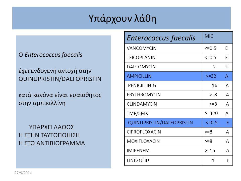 27/9/2014 Ο Enterococcus faecalis έχει ενδογενή αντοχή στην QUINUPRISTIN/DALFOPRISTIN κατά κανόνα είναι ευαίσθητος στην αμπικιλλίνη ΥΠΑΡΧΕΙ ΛΑΘΟΣ Η ΣΤ