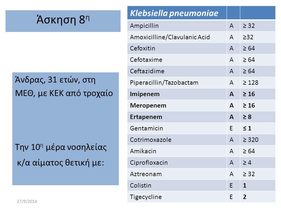 27/9/2014 Klebsiella pneumoniae ΑmpicillinA≥ 32 Αmoxicilline/Clavulanic AcidA≥32 CefoxitinA≥ 64 CefotaximeA≥ 64 CeftazidimeA≥ 64 Piperacillin/Tazobact