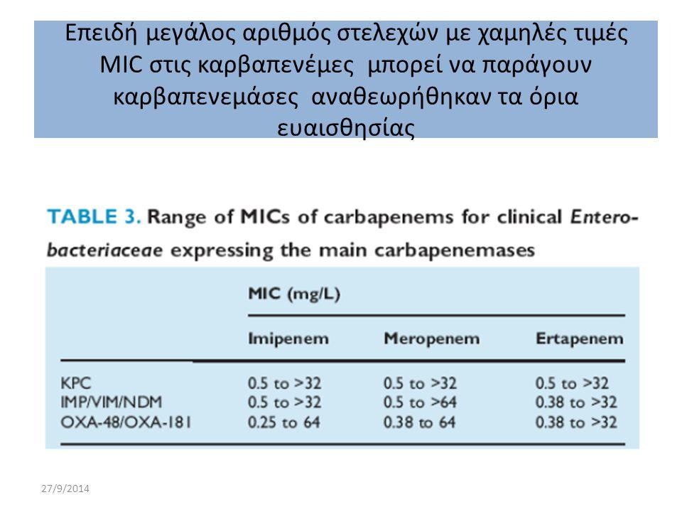 27/9/2014 Επειδή μεγάλος αριθμός στελεχών με χαμηλές τιμές MIC στις καρβαπενέμες μπορεί να παράγουν καρβαπενεμάσες αναθεωρήθηκαν τα όρια ευαισθησίας
