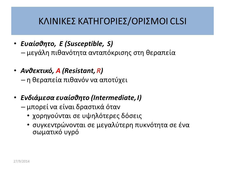27/9/2014 ΚΛΙΝΙΚΕΣ ΚΑΤΗΓΟΡΙΕΣ/ΟΡΙΣΜΟΙ CLSI Ευαίσθητο, Ε (Susceptible, S) – μεγάλη πιθανότητα ανταπόκρισης στη θεραπεία Ανθεκτικό, Α (Resistant, R) – η