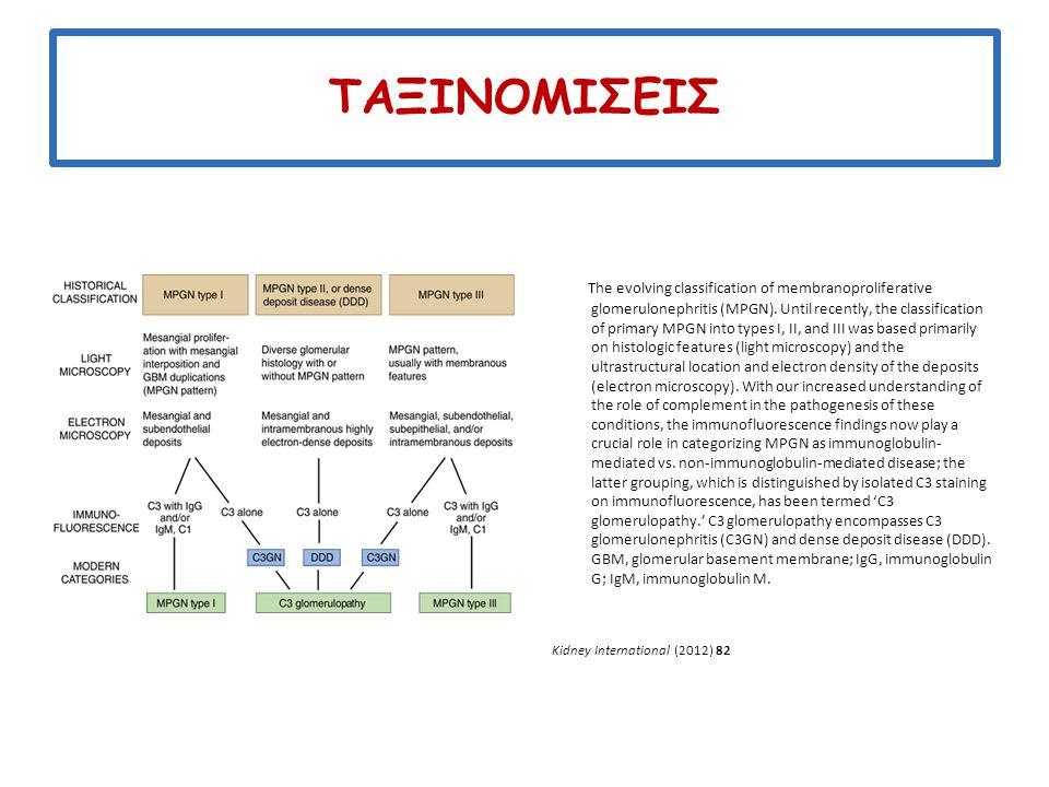 ΤΑΞΙΝΟΜΙΣΕΙΣ The evolving classification of membranoproliferative glomerulonephritis (MPGN). Until recently, the classification of primary MPGN into t