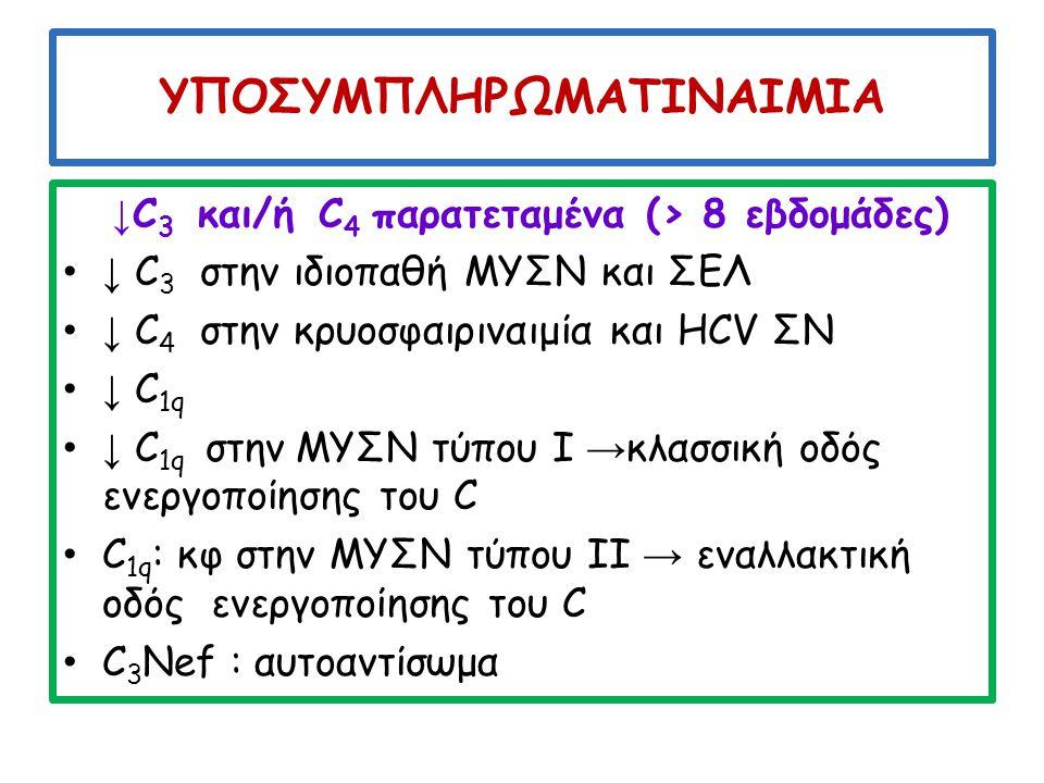 ΥΠΟΣΥΜΠΛΗΡΩΜΑΤΙΝΑΙΜΙΑ ↓ C 3 και/ή C 4 παρατεταμένα (› 8 εβδομάδες) ↓ C 3 στην ιδιοπαθή ΜΥΣΝ και ΣΕΛ ↓ C 4 στην κρυοσφαιριναιμία και HCV ΣΝ ↓ C 1q ↓ C