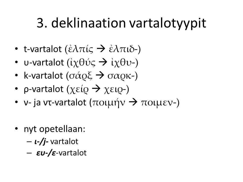 3. deklinaation vartalotyypit t-vartalot (ἐλπίς  ἐλπιδ-) υ-vartalot (ἰχθύς  ἰχθυ-) k-vartalot (σάρξ  σαρκ-) ρ-vartalot (χείρ  χειρ-) ν- ja ντ-vart