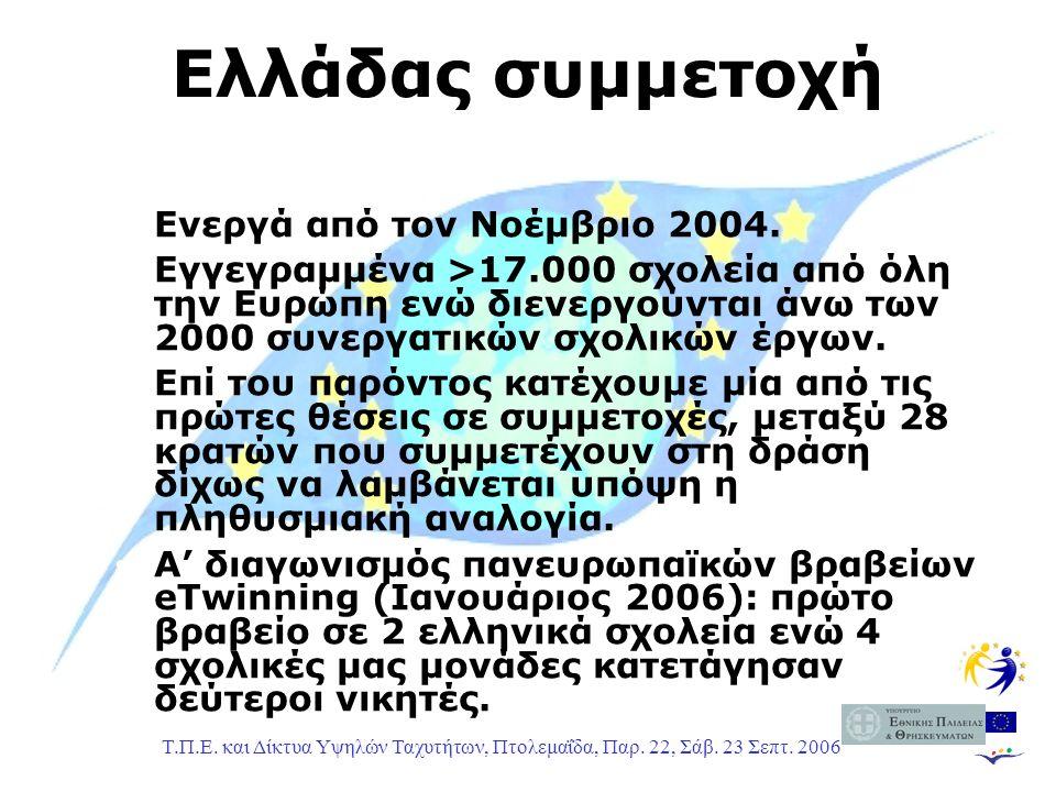 Τ.Π.Ε. και Δίκτυα Υψηλών Ταχυτήτων, Πτολεμαΐδα, Παρ. 22, Σάβ. 23 Σεπτ. 2006 Ελλάδας συμμετοχή Ενεργά από τον Νοέμβριο 2004. Εγγεγραμμένα >17.000 σχολε