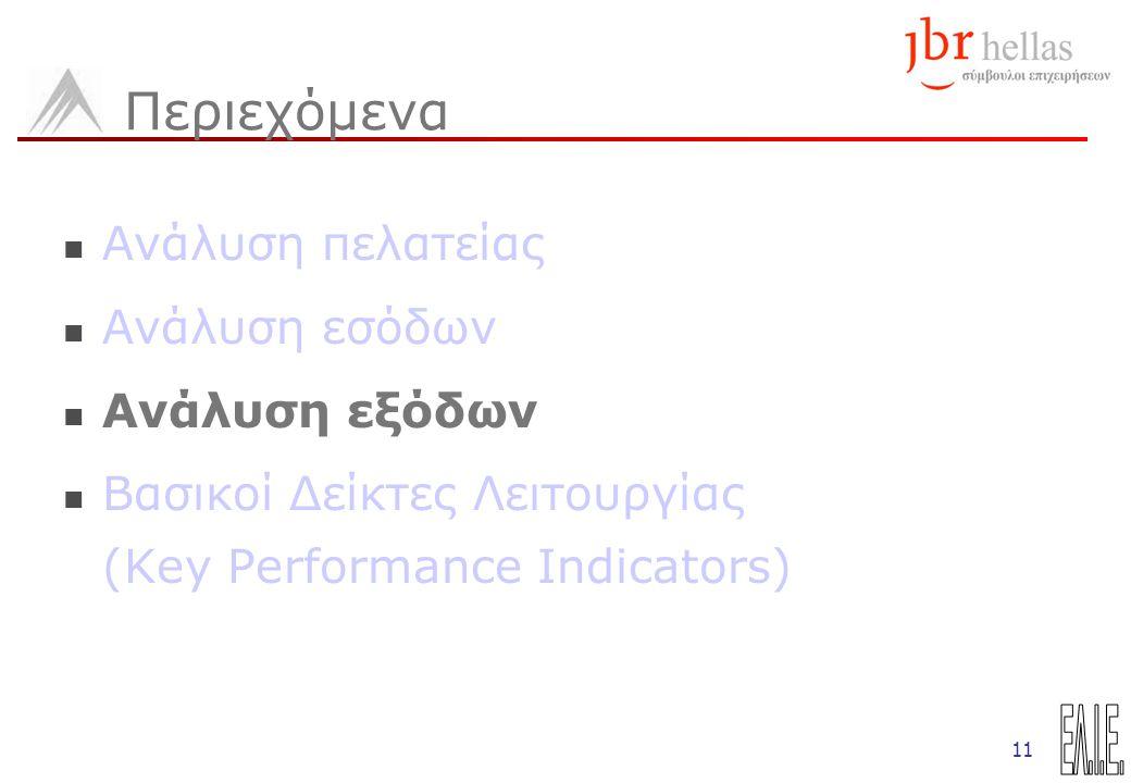 11 Περιεχόμενα Ανάλυση πελατείας Ανάλυση εσόδων Ανάλυση εξόδων Βασικοί Δείκτες Λειτουργίας (Key Performance Indicators)