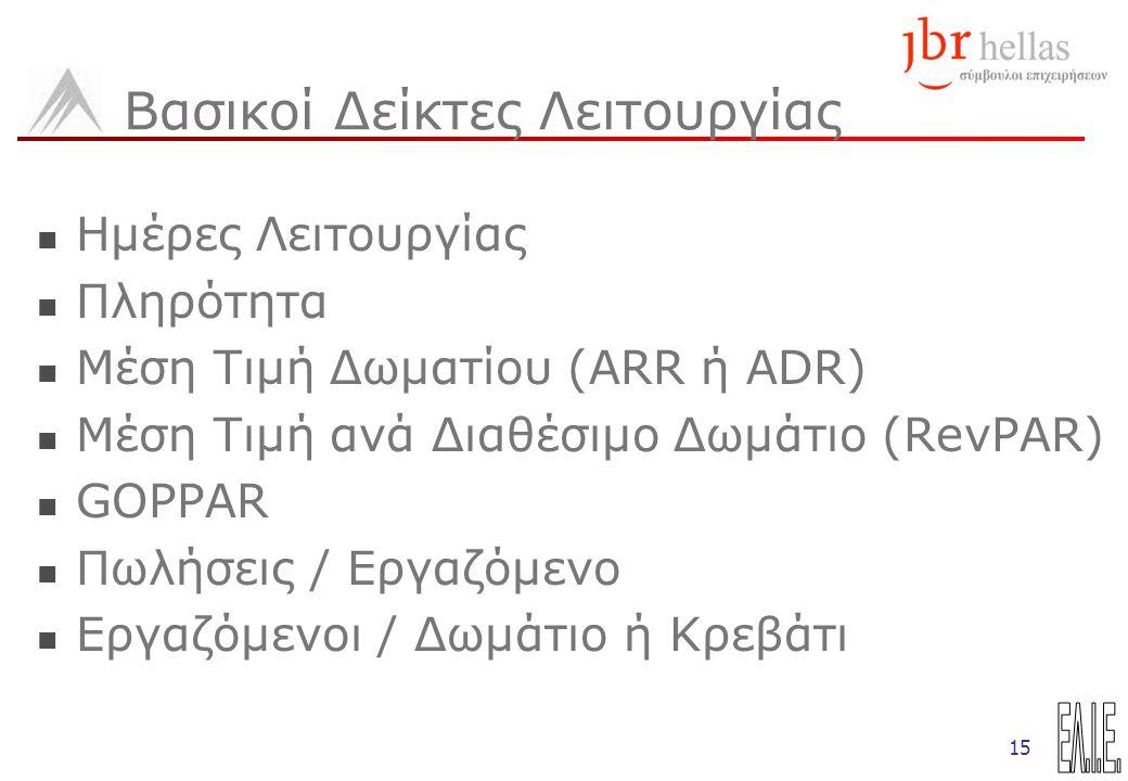 15 Βασικοί Δείκτες Λειτουργίας Ημέρες Λειτουργίας Πληρότητα Μέση Τιμή Δωματίου (ARR ή ADR) Μέση Τιμή ανά Διαθέσιμο Δωμάτιο (RevPAR) GOPPAR Πωλήσεις / Εργαζόμενο Εργαζόμενοι / Δωμάτιο ή Κρεβάτι