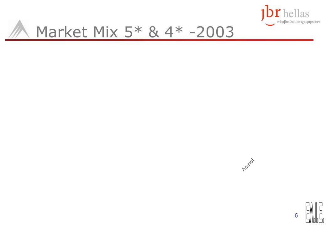 6 Market Mix 5* & 4* -2003 Λοιποί