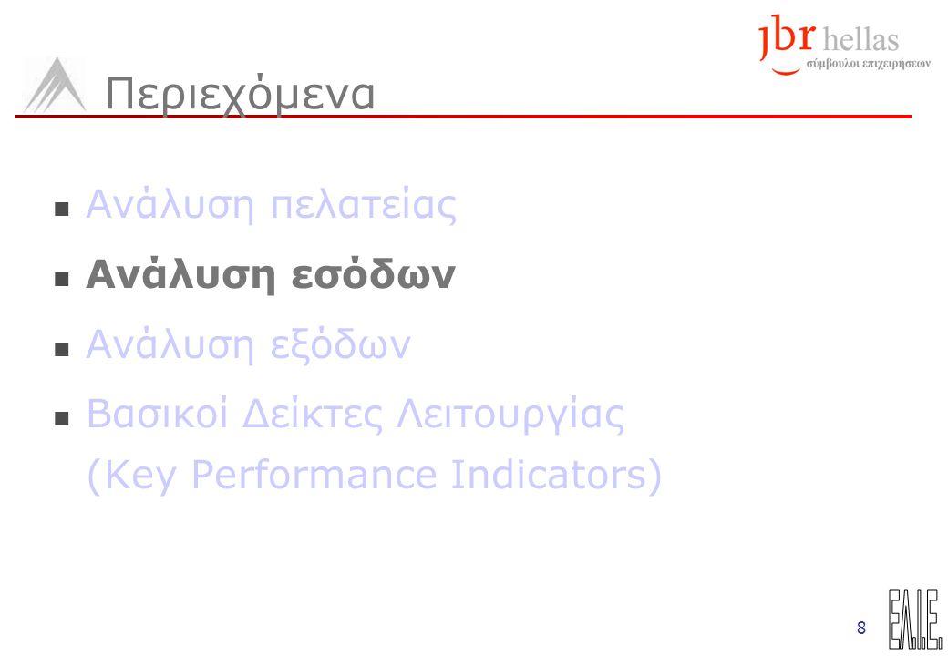 8 Περιεχόμενα Ανάλυση πελατείας Ανάλυση εσόδων Ανάλυση εξόδων Βασικοί Δείκτες Λειτουργίας (Key Performance Indicators)