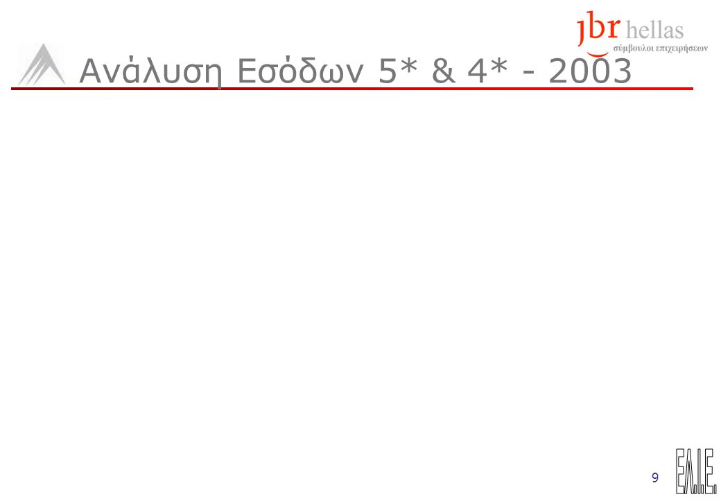 9 Ανάλυση Εσόδων 5* & 4* - 2003