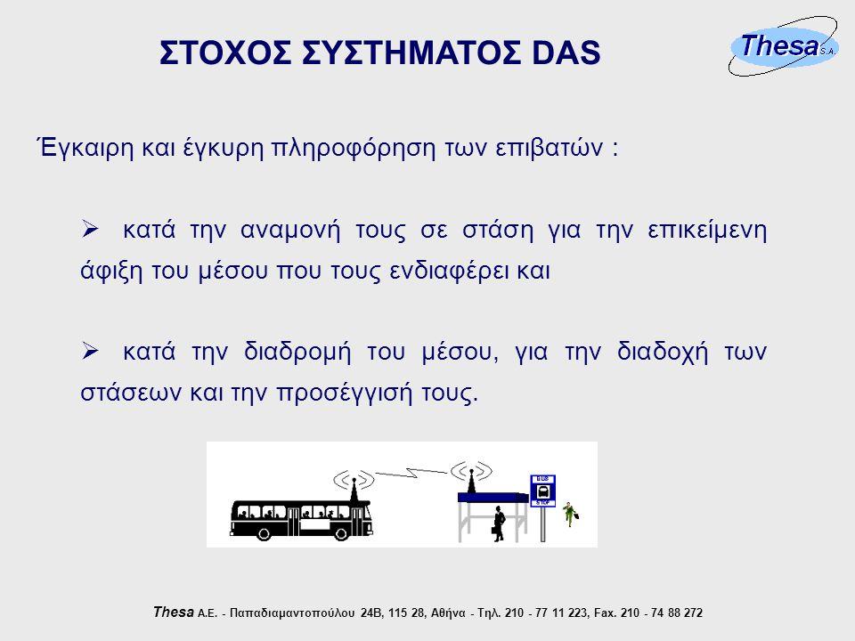 Thesa Α.Ε. - Παπαδιαμαντοπούλου 24Β, 115 28, Αθήνα - Τηλ.