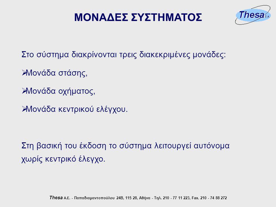 ΜΟΝΑΔΕΣ ΣΥΣΤΗΜΑΤΟΣ Thesa Α.Ε. - Παπαδιαμαντοπούλου 24Β, 115 28, Αθήνα - Τηλ.