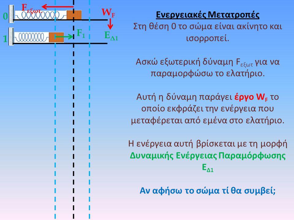 0 1 F εξωτ.WFWF ΕΔ1ΕΔ1 F1F1 Ενεργειακές Μετατροπές Στη θέση 0 το σώμα είναι ακίνητο και ισορροπεί.