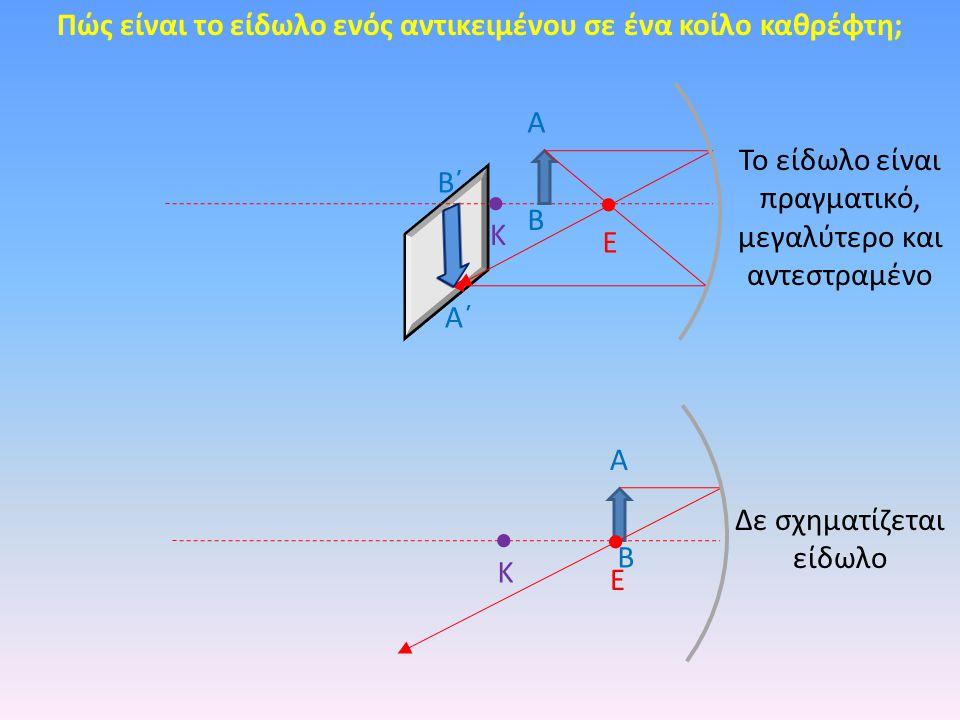 Πώς είναι το είδωλο ενός αντικειμένου σε ένα κοίλο καθρέφτη; Κ Ε Α Β Κ Ε Α Β Α΄ Β΄ Το είδωλο είναι πραγματικό, μεγαλύτερο και αντεστραμένο Δε σχηματίζ