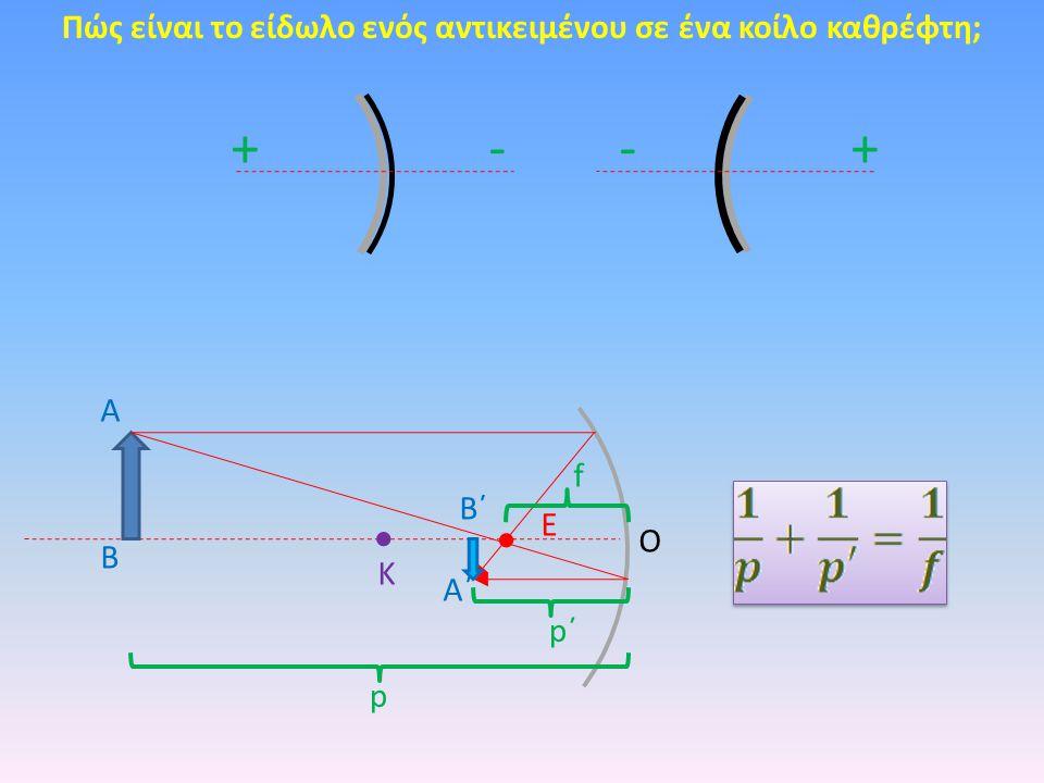 Πώς είναι το είδωλο ενός αντικειμένου σε ένα κοίλο καθρέφτη; Κ Ε Α Β Α΄ Β΄ p΄p΄ p Ο f ++ - -