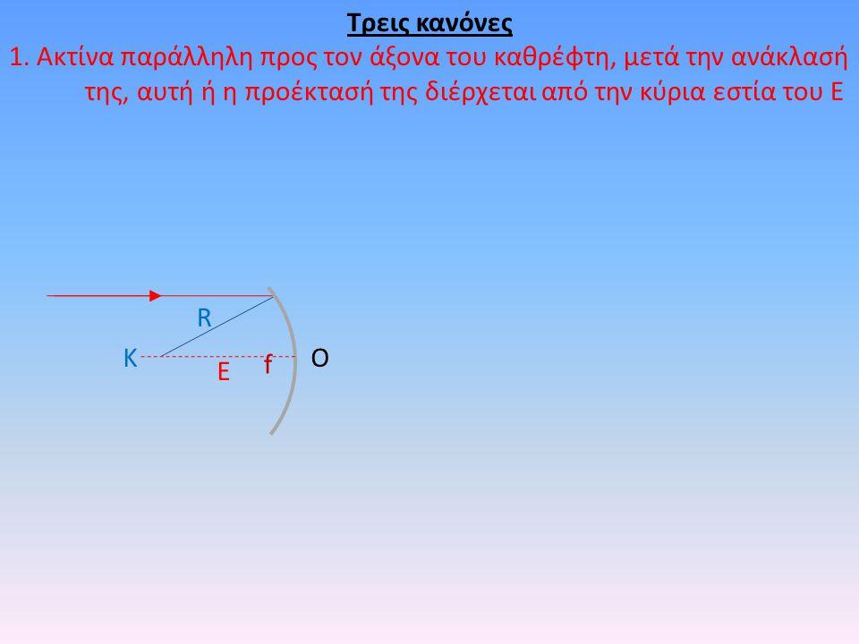 1. Ακτίνα παράλληλη προς τον άξονα του καθρέφτη, μετά την ανάκλασή της, αυτή ή η προέκτασή της διέρχεται από την κύρια εστία του Ε Κ Ε Ο R f