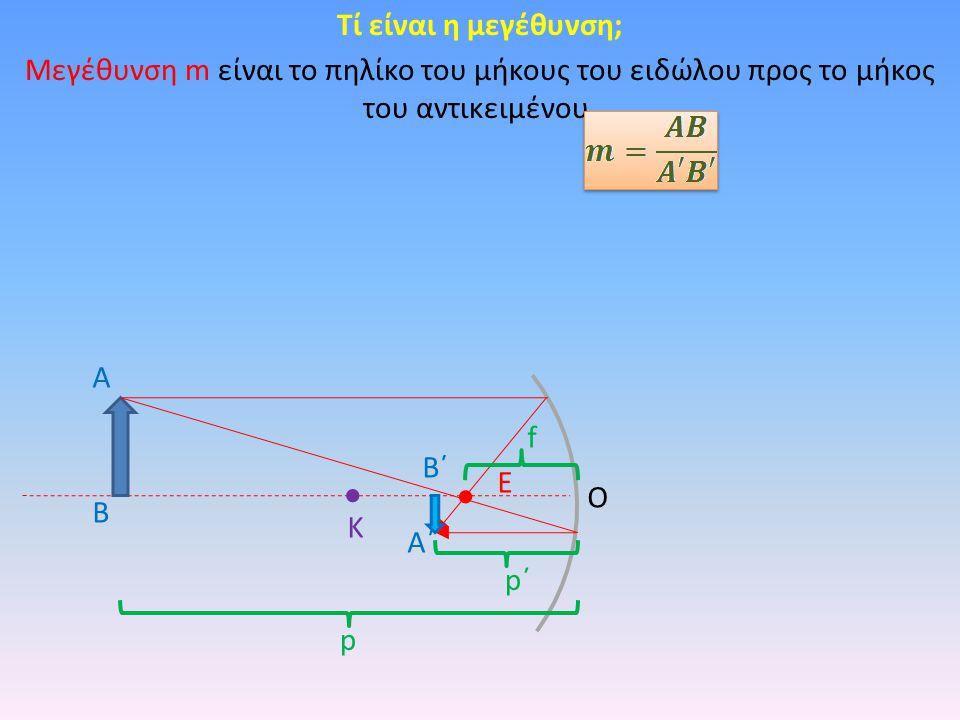 Μεγέθυνση m είναι το πηλίκο του μήκους του ειδώλου προς το μήκος του αντικειμένου. Κ Ε Α Β Α΄ Β΄ p΄p΄ p Ο f