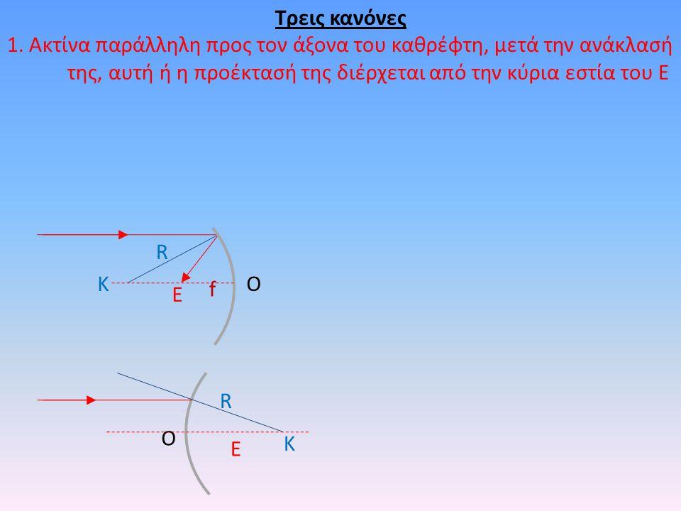 Τρεις κανόνες 1. Ακτίνα παράλληλη προς τον άξονα του καθρέφτη, μετά την ανάκλασή της, αυτή ή η προέκτασή της διέρχεται από την κύρια εστία του Ε Κ Ε Ο