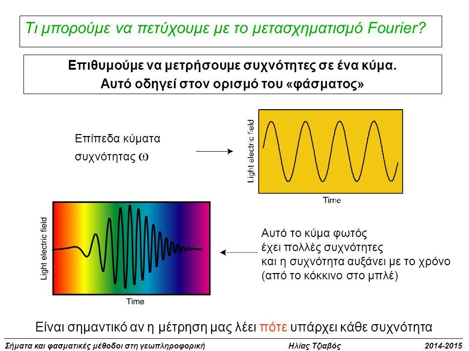 Σήματα και φασματικές μέθοδοι στη γεωπληροφορική Ηλίας Τζιαβός 2014-2015 Τι μπορούμε να πετύχουμε με το μετασχηματισμό Fourier? Επιθυμούμε να μετρήσου