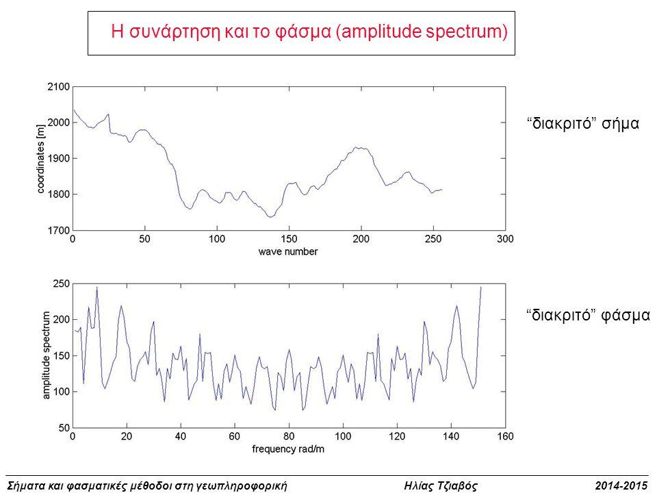 """Σήματα και φασματικές μέθοδοι στη γεωπληροφορική Ηλίας Τζιαβός 2014-2015 Η συνάρτηση και το φάσμα (amplitude spectrum) """"διακριτό"""" φάσμα """"διακριτό"""" σήμ"""