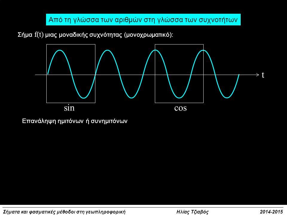 Σήματα και φασματικές μέθοδοι στη γεωπληροφορική Ηλίας Τζιαβός 2014-2015 Από τη γλώσσα των αριθμών στη γλώσσα των συχνοτήτων t sincos Σήμα f(t) μιας μ
